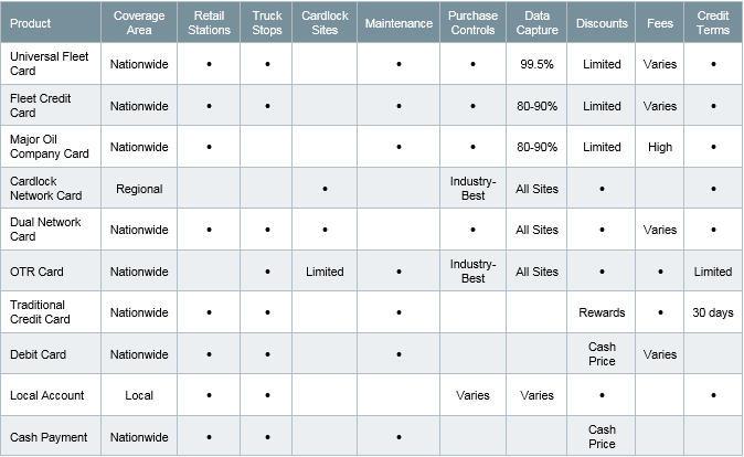 Product Comparison Table.png